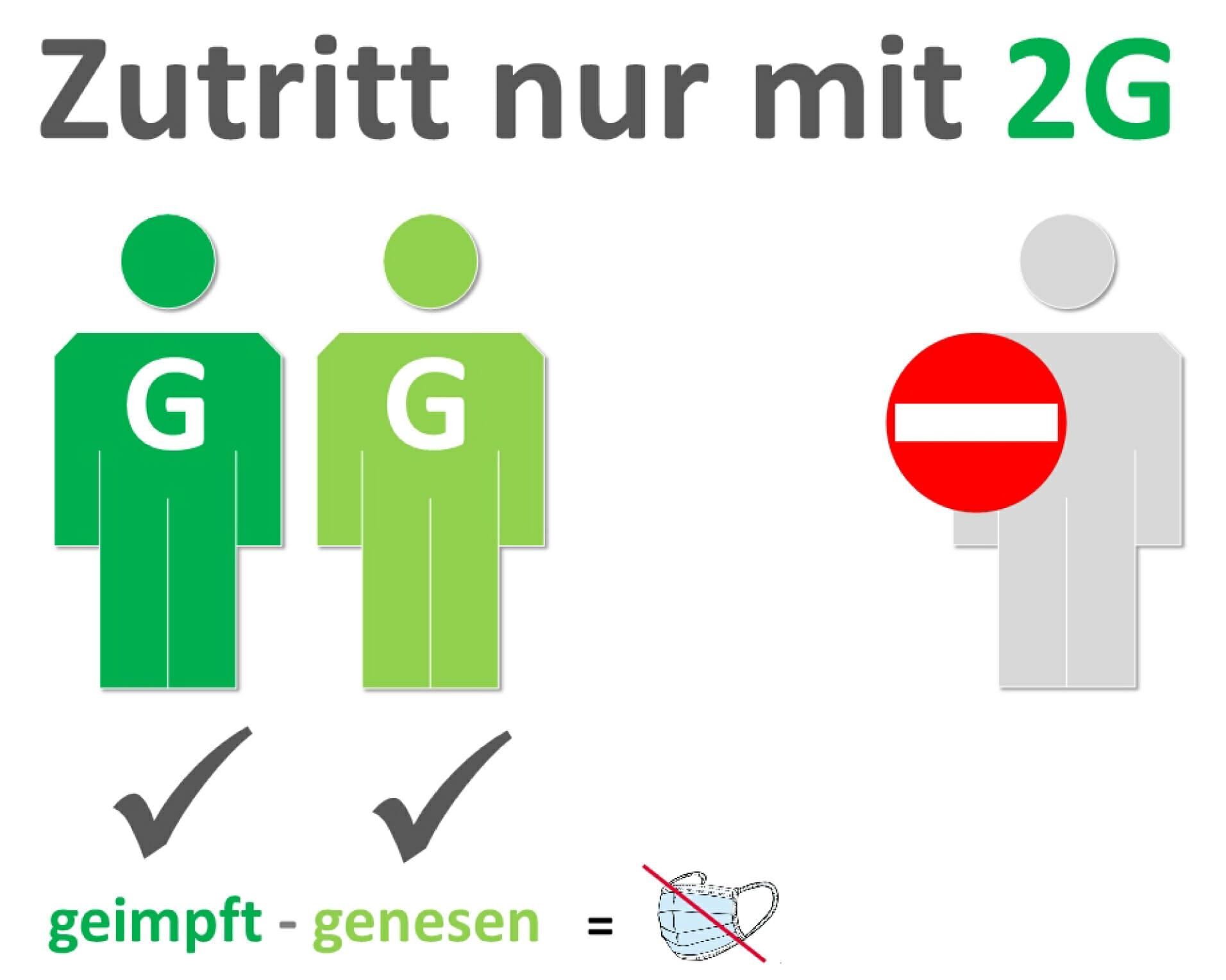 2G-Regelung